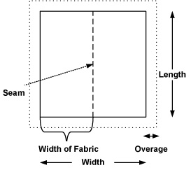 Quilter's Paradise - The Leader in Cutting and Kitting Services ... : fabric calculator for quilts - Adamdwight.com